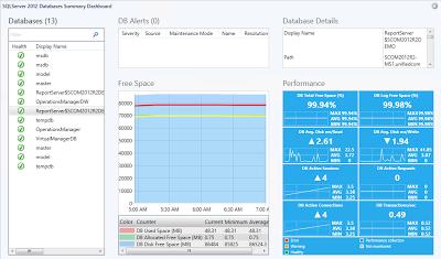 Ergo - New SQL Management Pack