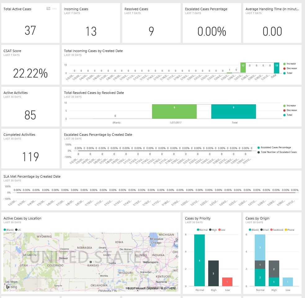 Unlock deeper insights with Dynamics 365 and Power BI